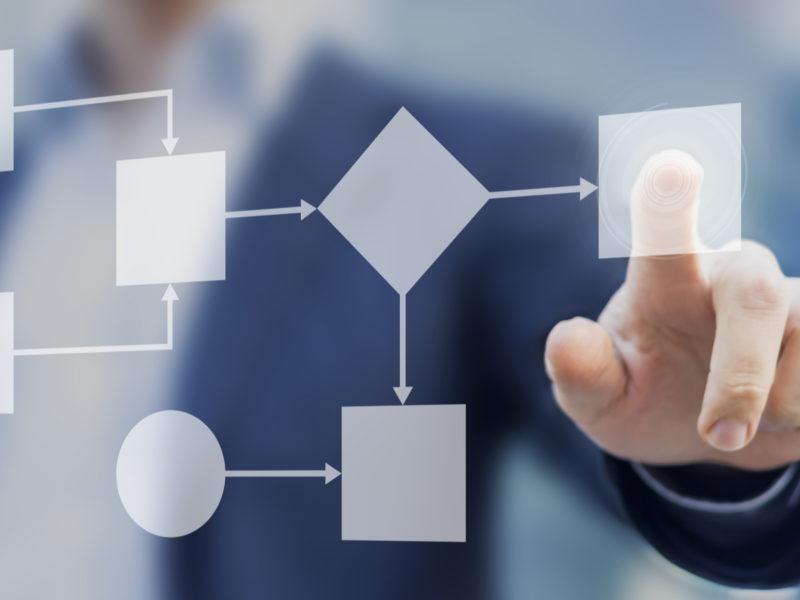 Le soluzioni di business process as a service byDatlas